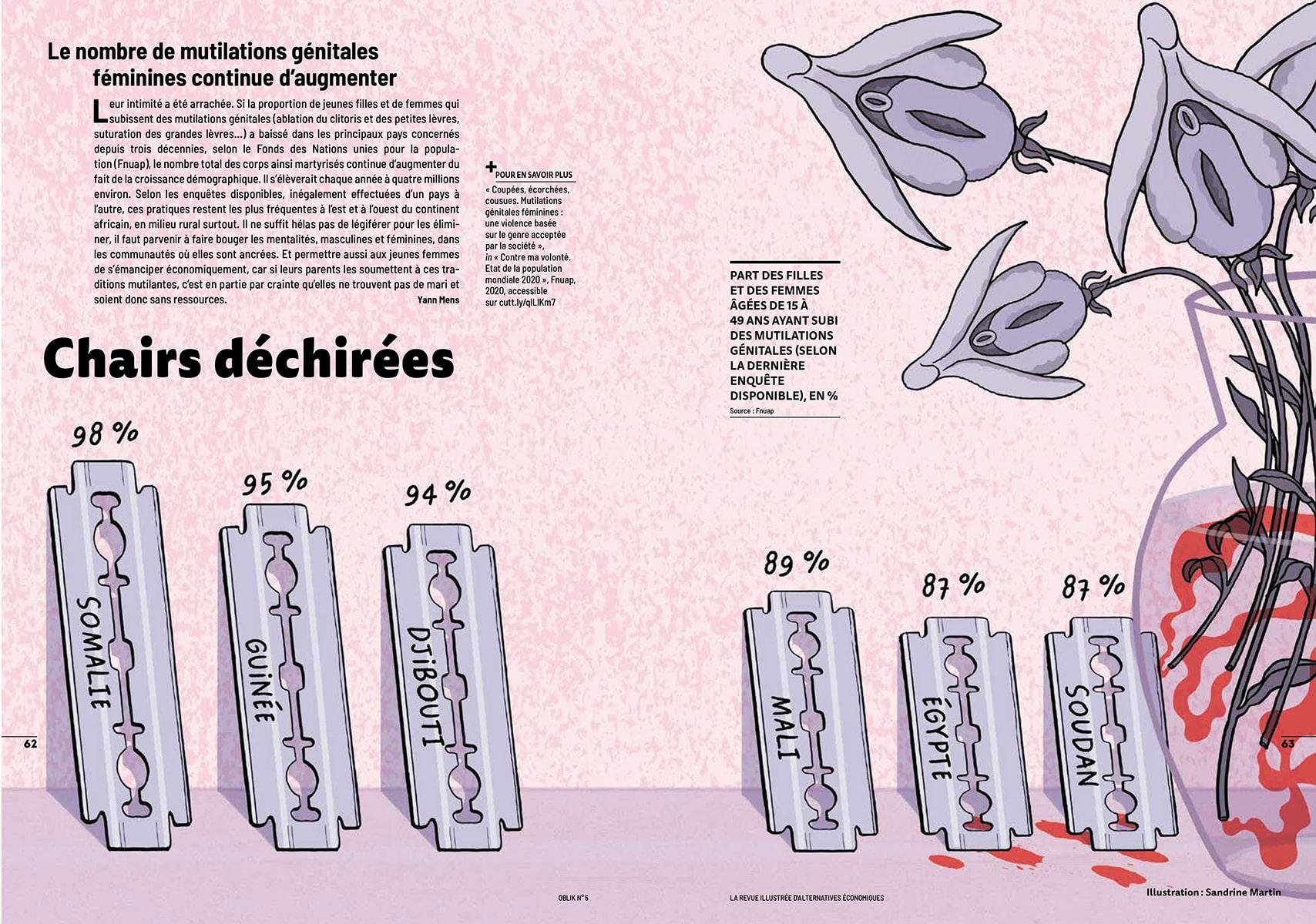 Sandrine_Martin_Droits-femmes_2-min
